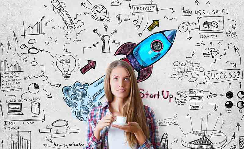 que tipo de emprendedor eres - emprendimiento - plaza andador tulum
